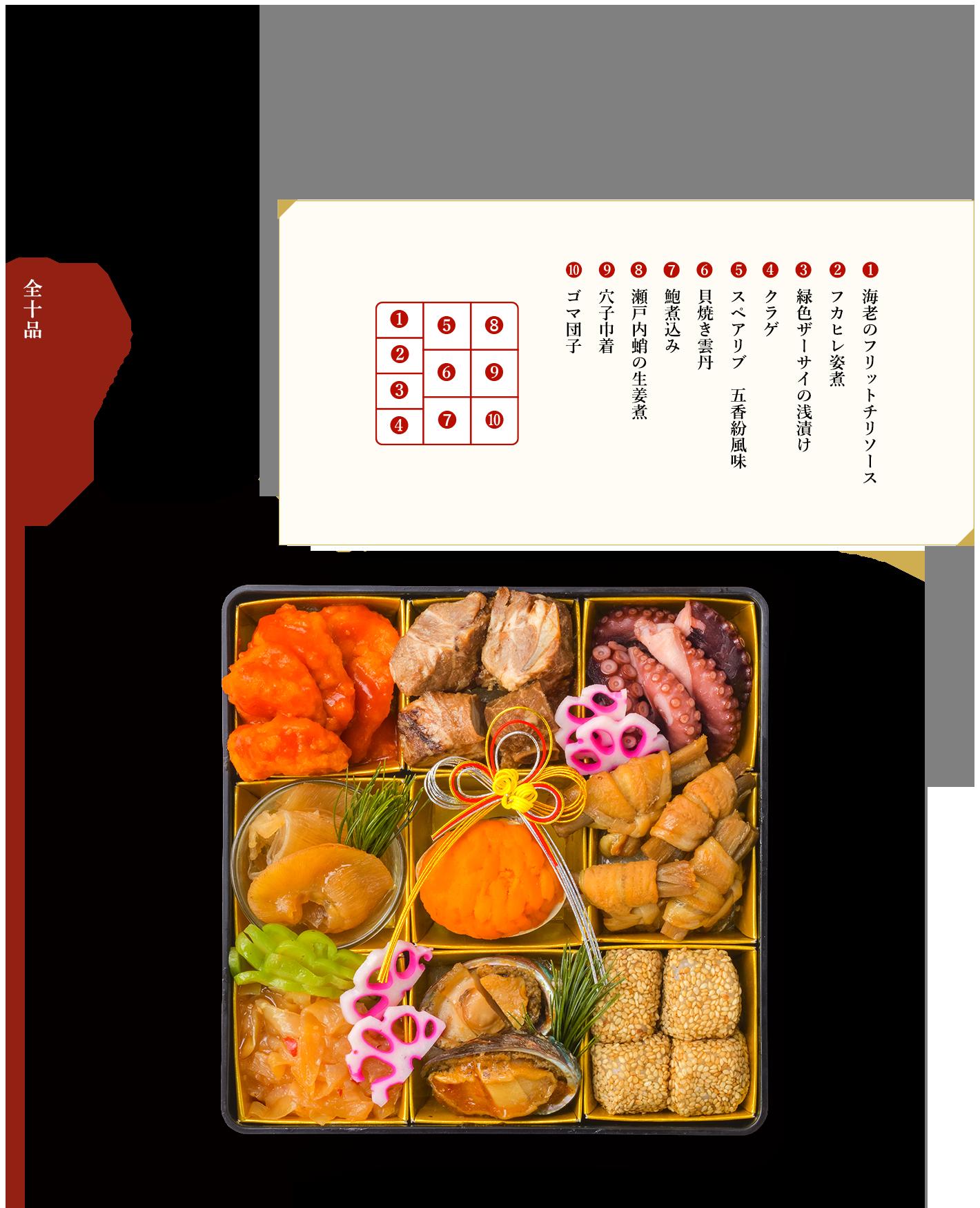 中華の重 全十品