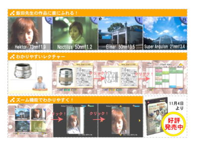 飯田鉄のライカレンズ教室