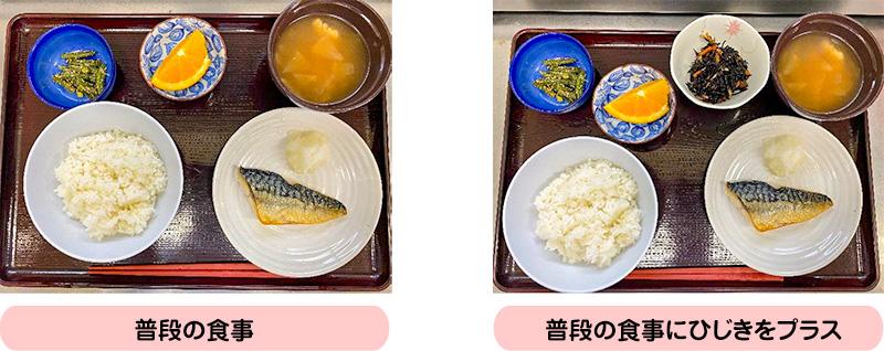 20代女性の一回の食事