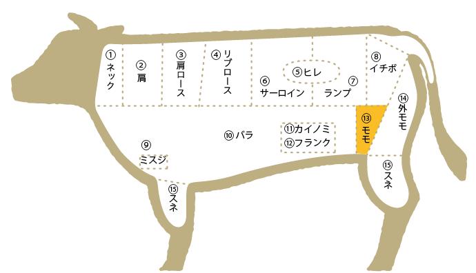 松阪肉 部位図鑑 モモ