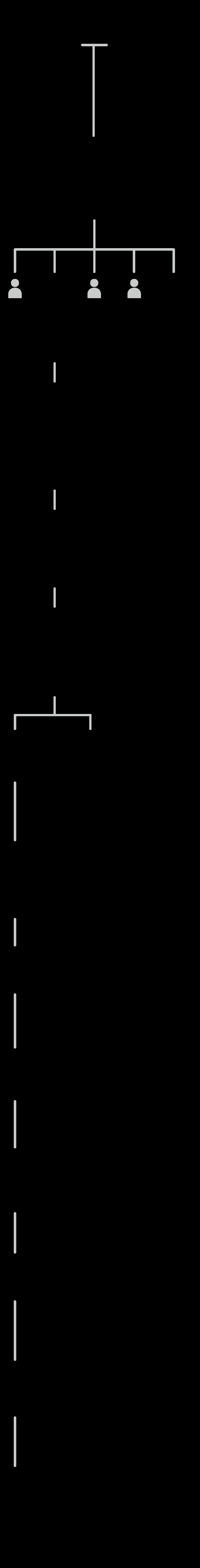 嘉久正窯の流れ 家系図