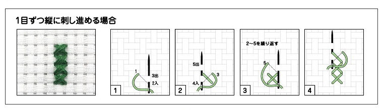 クロス・ステッチの刺し方4