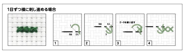 クロス・ステッチの刺し方2