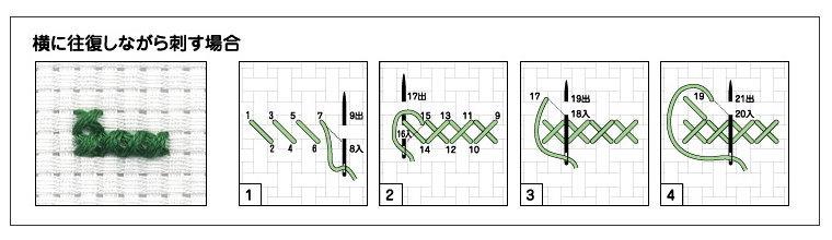 クロス・ステッチの刺し方1