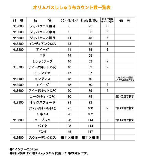 オリムパス刺しゅう布 カウント数一覧表