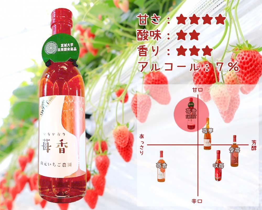 苺香SWEETの味わい
