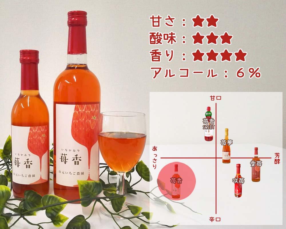 苺香の味わい