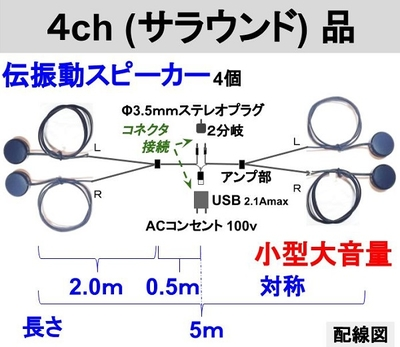 伝振動スピーカー4個(サラウンド)Φ3.5mmステレオプラグ入力 USB電源 壁板や窓がスピ ーカーになる 貼替簡単×小型大音量