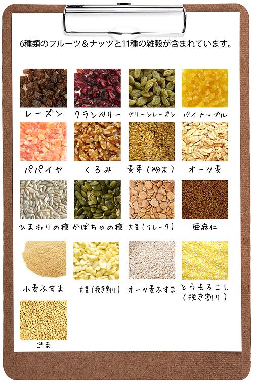 6種類のドライフルーツ&ナッツ・・・レーズン・クランベリー・グリーンレーズン・パイナップル・パパイヤ・くるみ<BR> 11種類の雑穀・・・麦芽粉末、オーツ麦、ひまわりの種、かぼちゃの種、大豆(フレーク)、亜麻仁(フラックスシード)、小麦ふすま、オーツ麦ふすま、挽き割り大豆、挽き割りとうもろこし、ごま